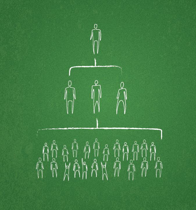 Equip diagram